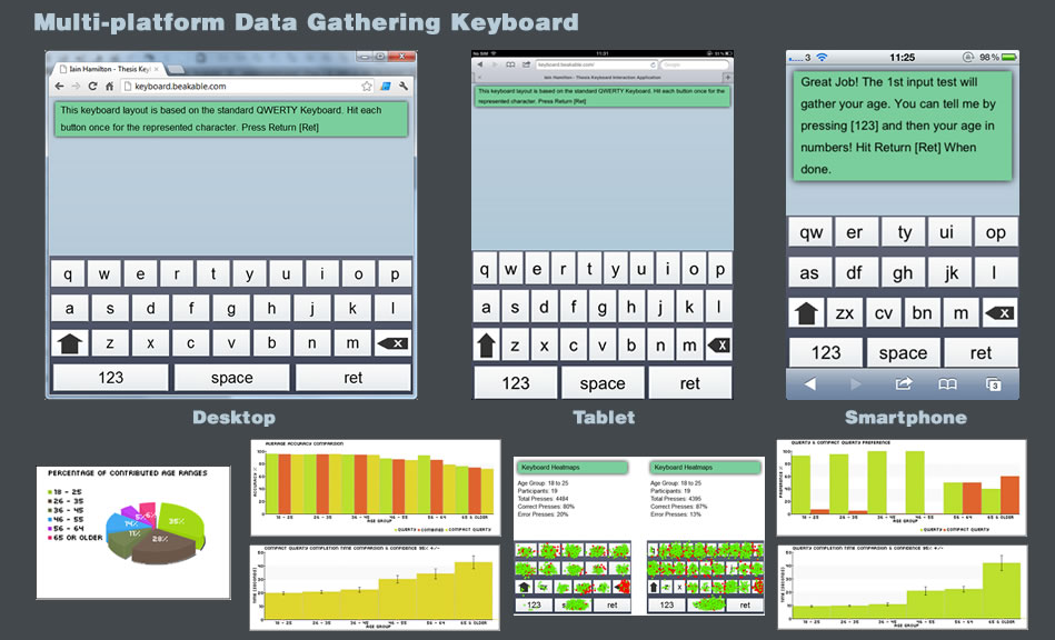 HTML5 Data Gathering Keyboard